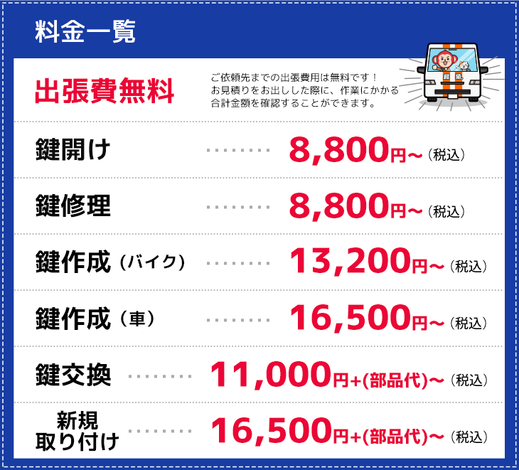 住吉区の作業料金